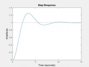Step_Response