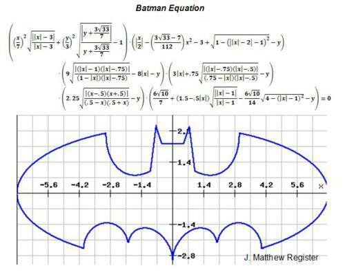 Batman Funktion