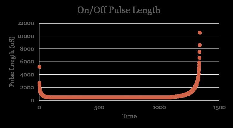 Feedback_Pulses